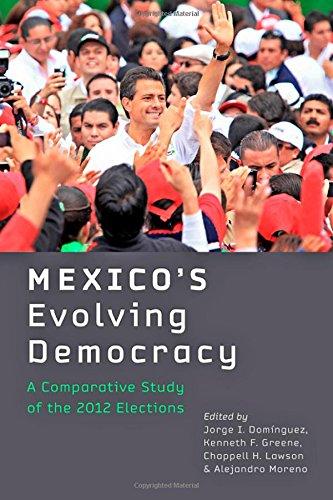 mexico democracy