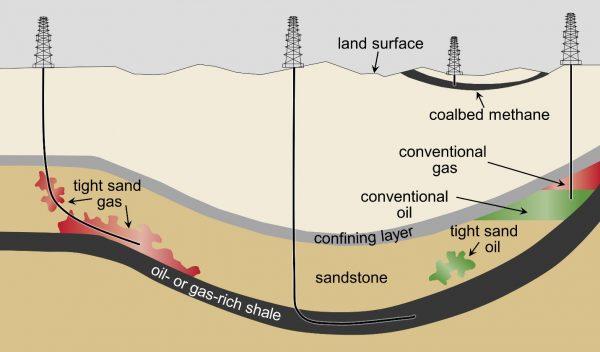 Fracking Process Source - Wikipedia