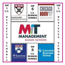 Getting Top Pay with a US MBA