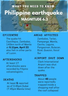 6 3 Magnitude Earthquake Hits Central Philippines At Least 8 Killed