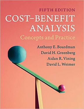 Book Review: Cost-Benefit Analysis – Concepts and Practice, 5th edition